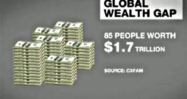 Oxfam Infographic